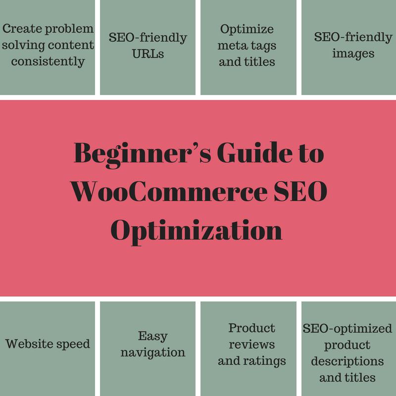 Beginner's Guide to WooCommerce SEO Optimization