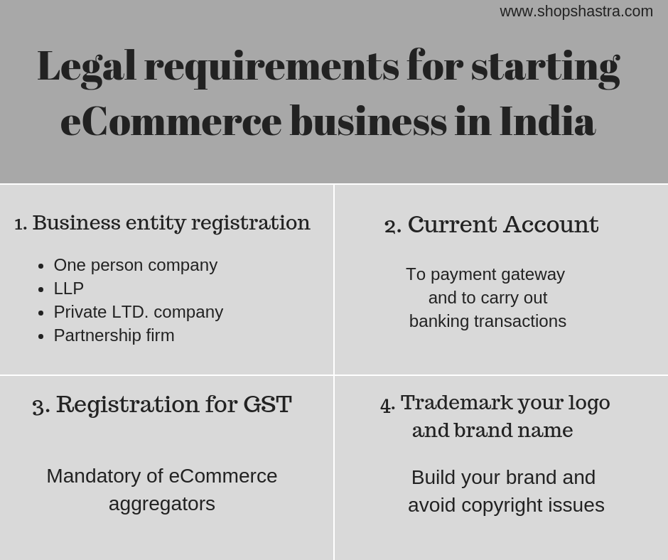 https://www.shopshastra.com/wp-content/uploads/2018/11/Legal-requirements-for-starting-eCommerce-business-in-India.